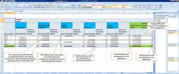 pivot tables excel